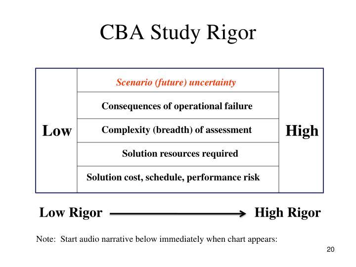 CBA Study Rigor
