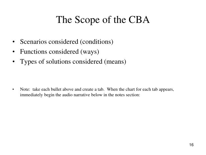 The Scope of the CBA