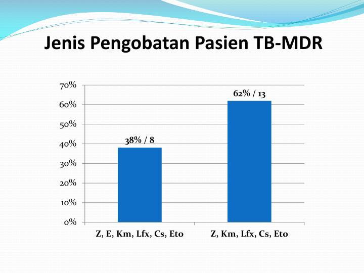 Jenis Pengobatan Pasien TB-MDR