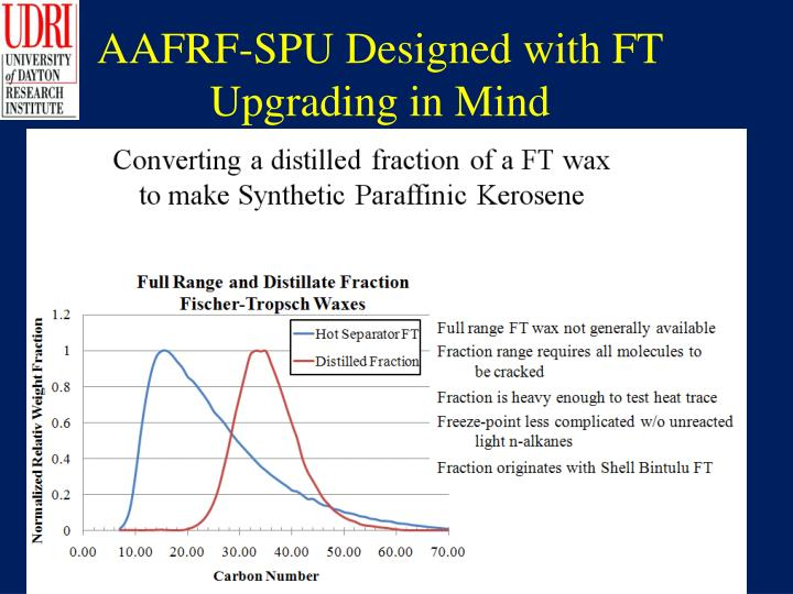 AAFRF-SPU Designed with FT Upgrading in Mind