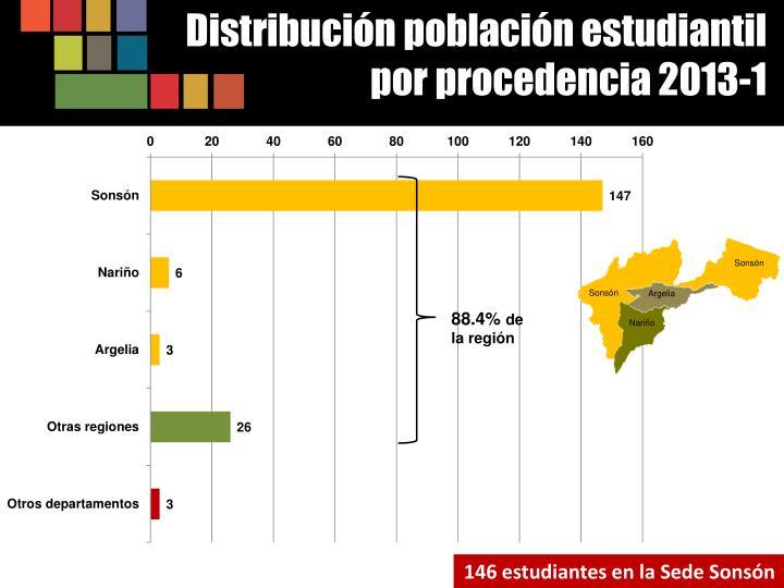 Distribución población estudiantil