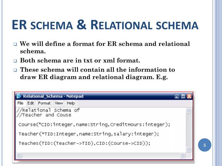 ER schema & Relational schema