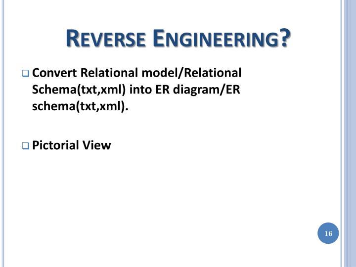 Reverse Engineering?