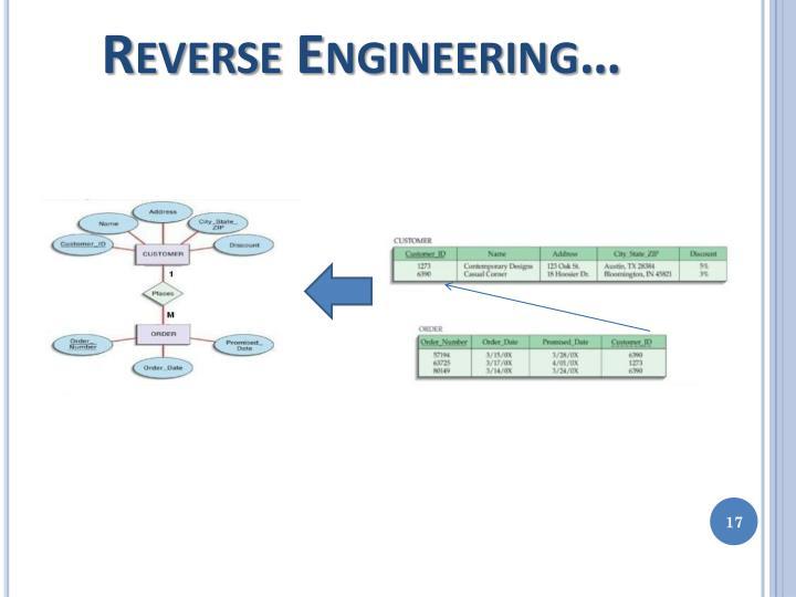 Reverse Engineering…