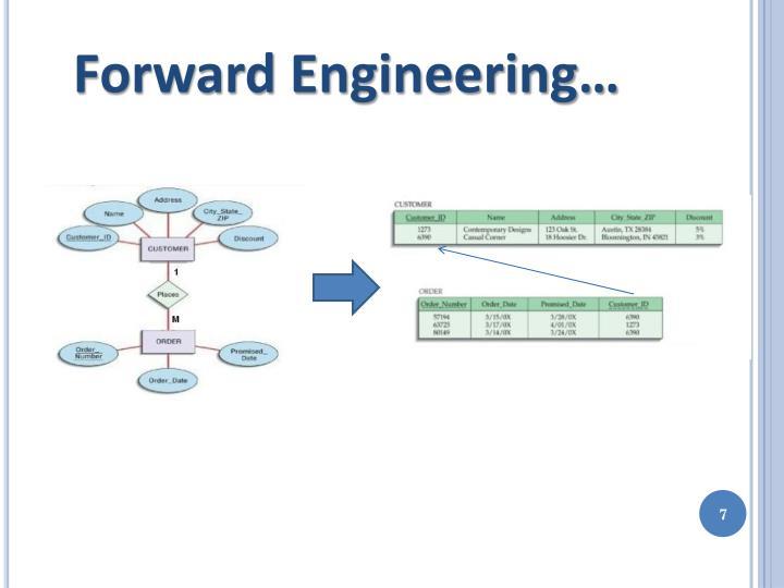 Forward Engineering…