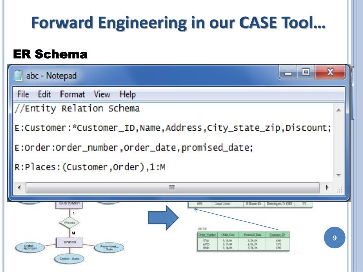 Forward Engineering in our CASE Tool…