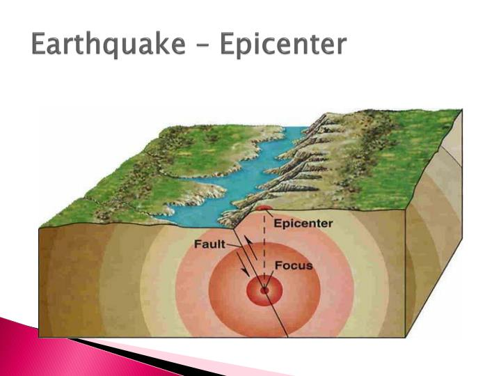 Earthquake – Epicenter