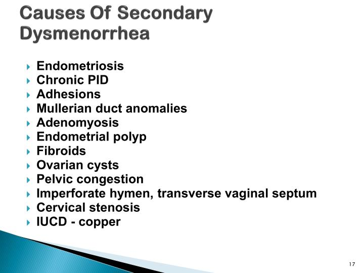 Causes Of Secondary Dysmenorrhea