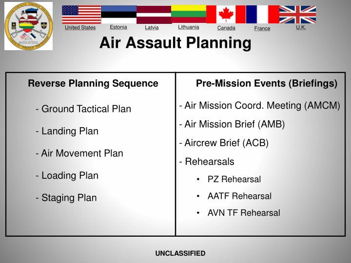 Air Assault Planning