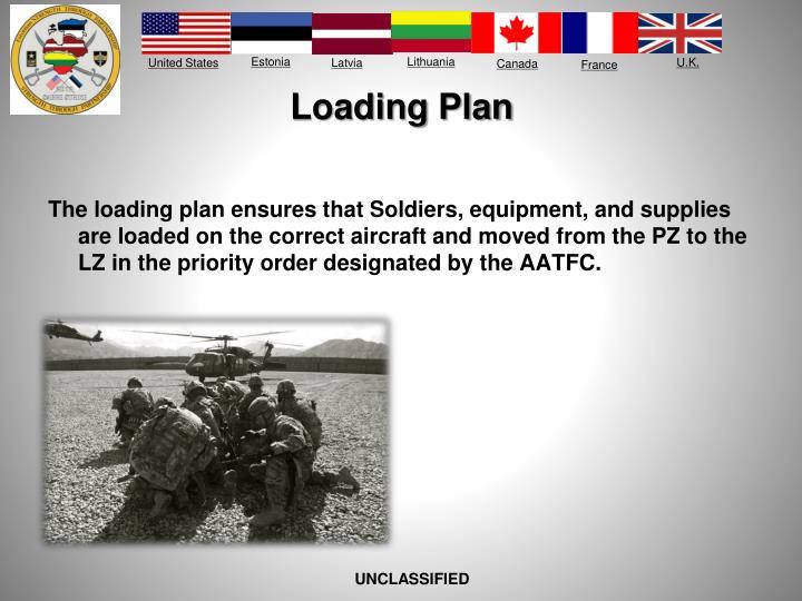 Loading Plan