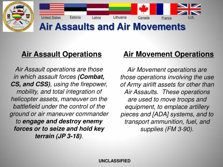 Air Assaults and Air Movements