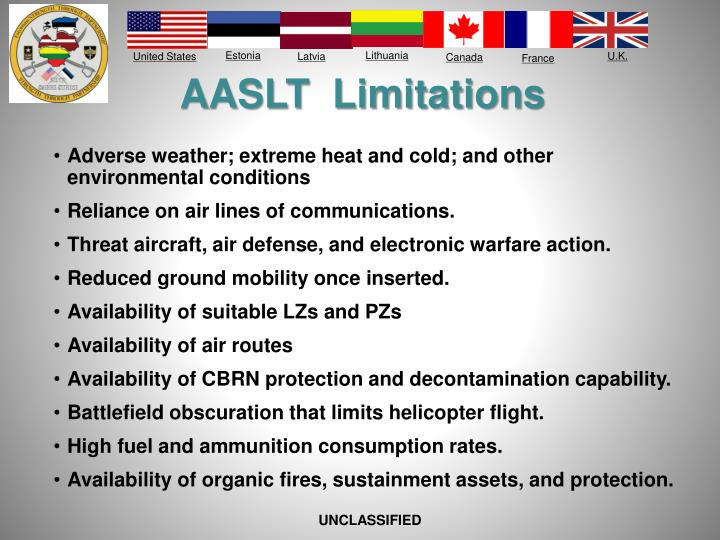 AASLT  Limitations