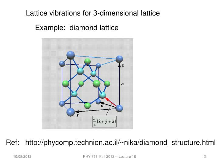 Lattice vibrations for 3-dimensional lattice