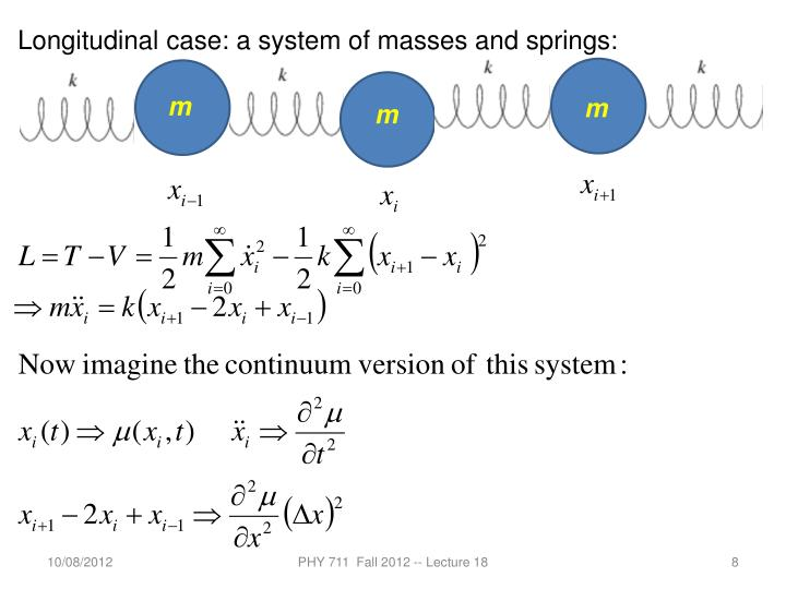 Longitudinal case: a system of masses and springs: