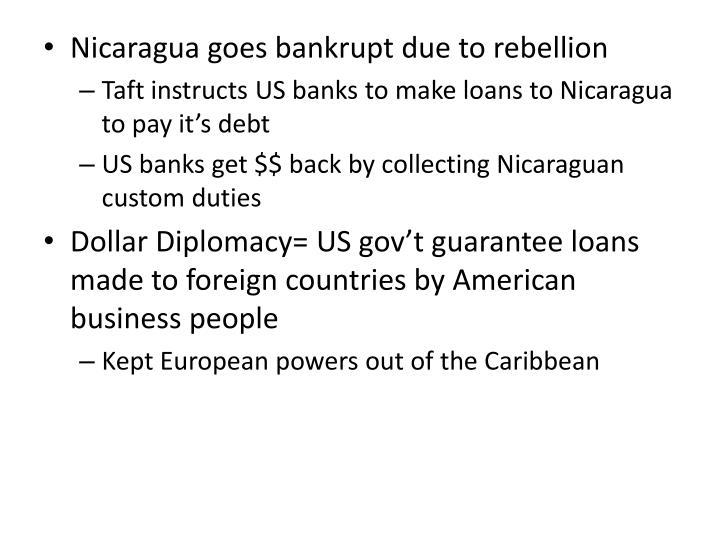 Nicaragua goes bankrupt due to rebellion