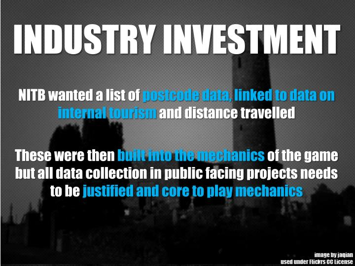 INDUSTRY INVESTMENT