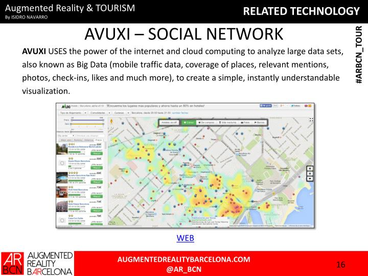 AVUXI – SOCIAL NETWORK