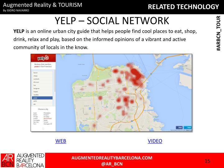 YELP – SOCIAL NETWORK