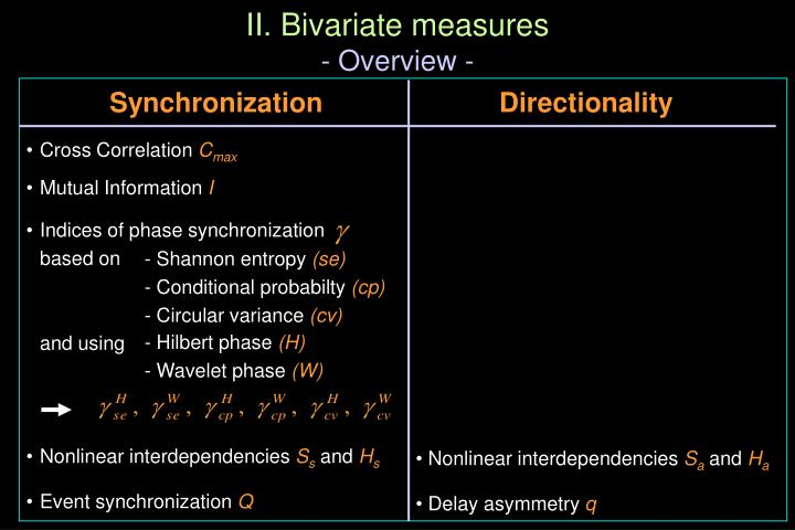 II. Bivariate measures