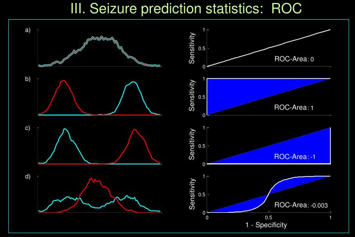III. Seizure prediction statistics:  ROC