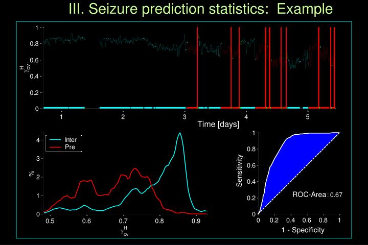 III. Seizure prediction statistics:  Example