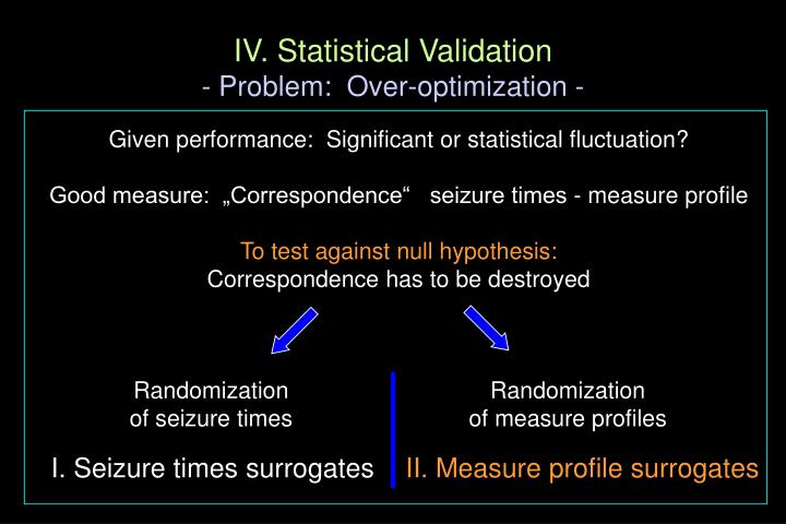 IV. Statistical Validation