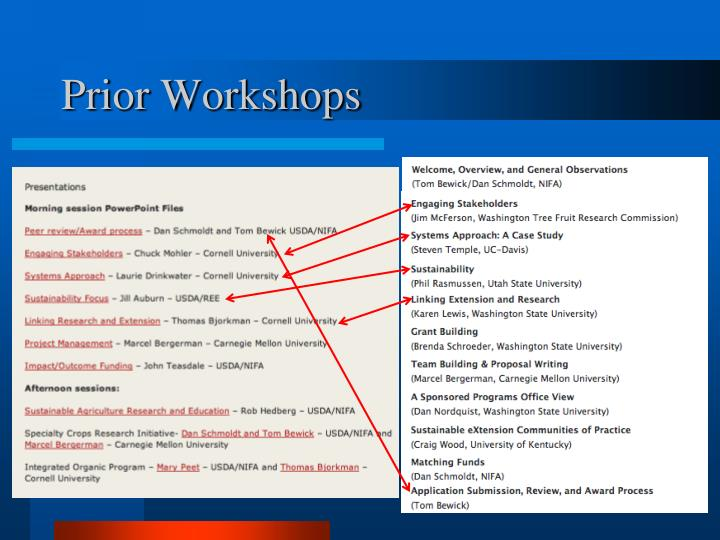 Prior Workshops