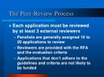 the peer review process1