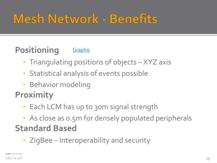 Mesh Network - Benefits