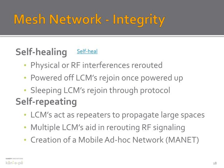 Mesh Network - Integrity