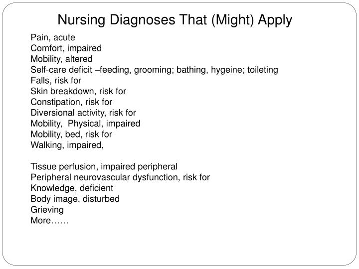 Nursing Diagnoses That (Might) Apply
