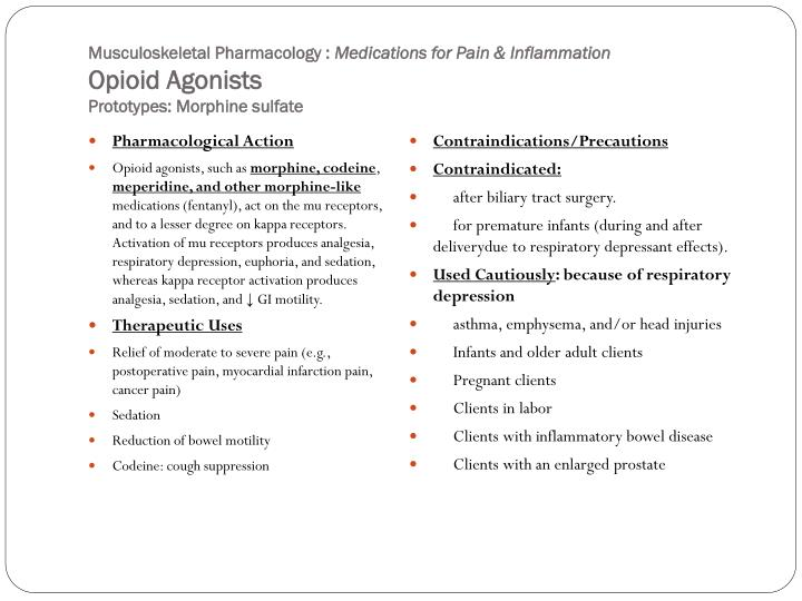 Musculoskeletal Pharmacology :