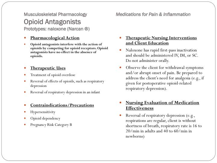 Musculoskeletal Pharmacology