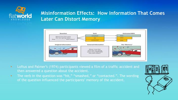 Misinformation Effects:  How Information That Comes Later Can Distort Memory