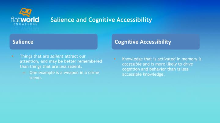 Salience and Cognitive Accessibility