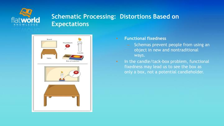 Schematic Processing:  Distortions Based on Expectations