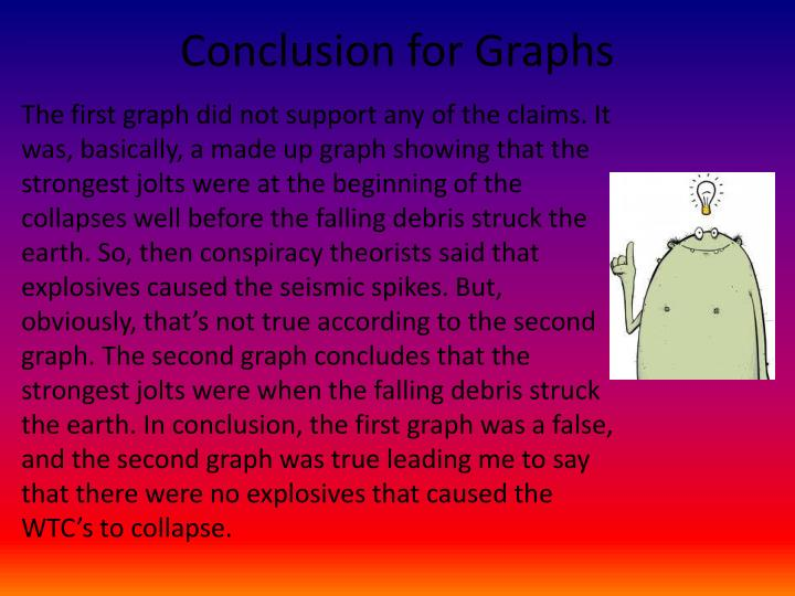Conclusion for Graphs