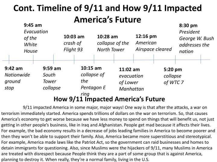 Cont. Timeline of 9/11 and How 9/11 Impacted America's Future