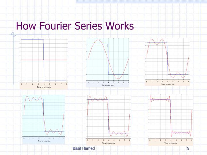 How Fourier