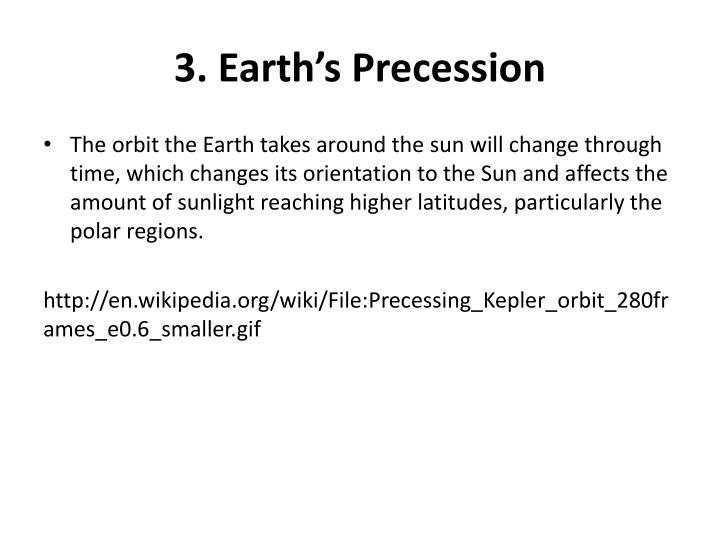3. Earth's Precession
