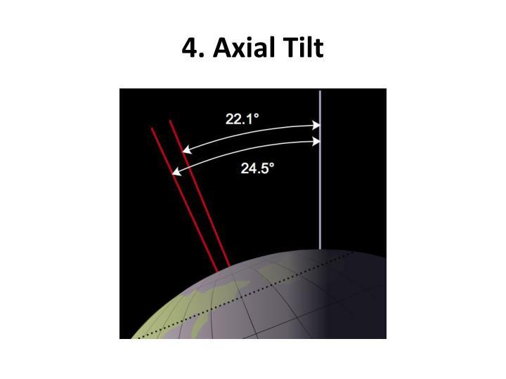 4. Axial Tilt