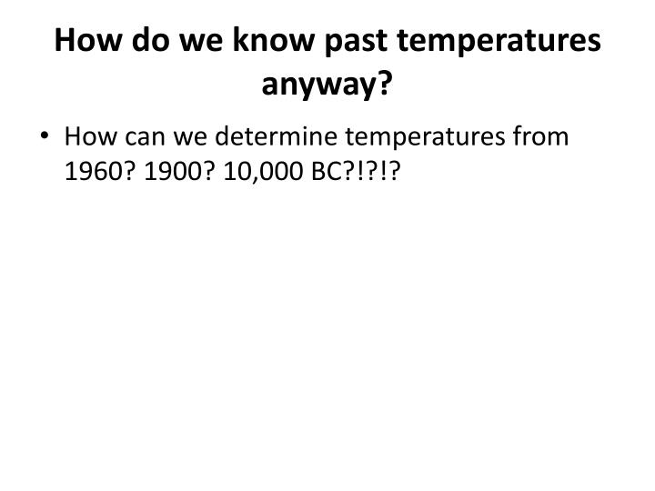 How do we know past temperatures anyway?