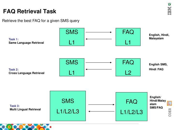 FAQ Retrieval Task
