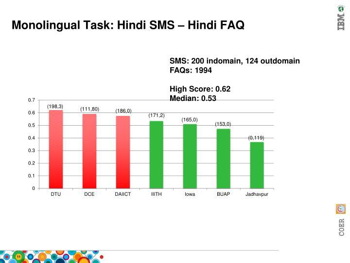 Monolingual Task: Hindi SMS – Hindi FAQ