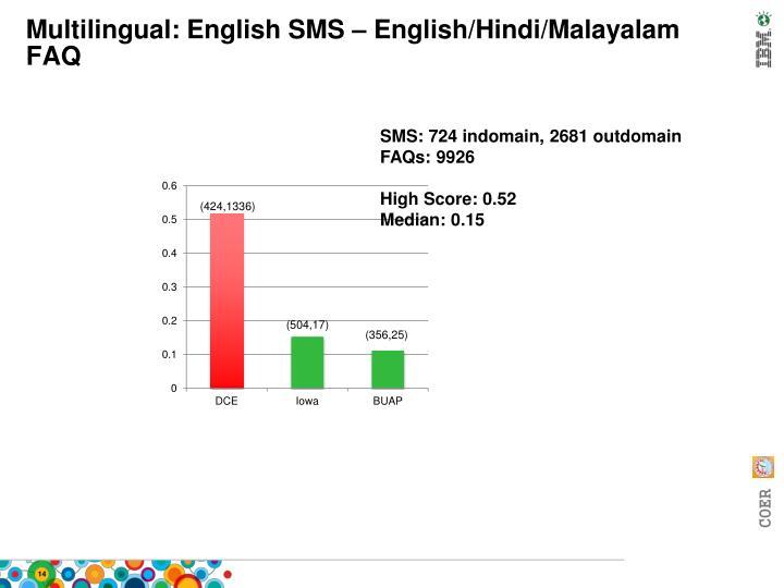 Multilingual: English SMS – English/Hindi/Malayalam FAQ