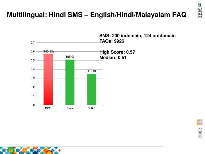 Multilingual: Hindi SMS – English/Hindi/Malayalam FAQ