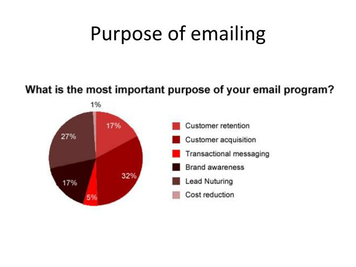 Purpose of emailing