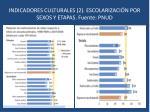 indicadores culturales 2 escolarizaci n por sexos y etapas fuente pnud