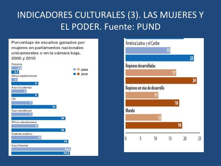 INDICADORES CULTURALES (3). LAS MUJERES Y EL PODER. Fuente: PUND