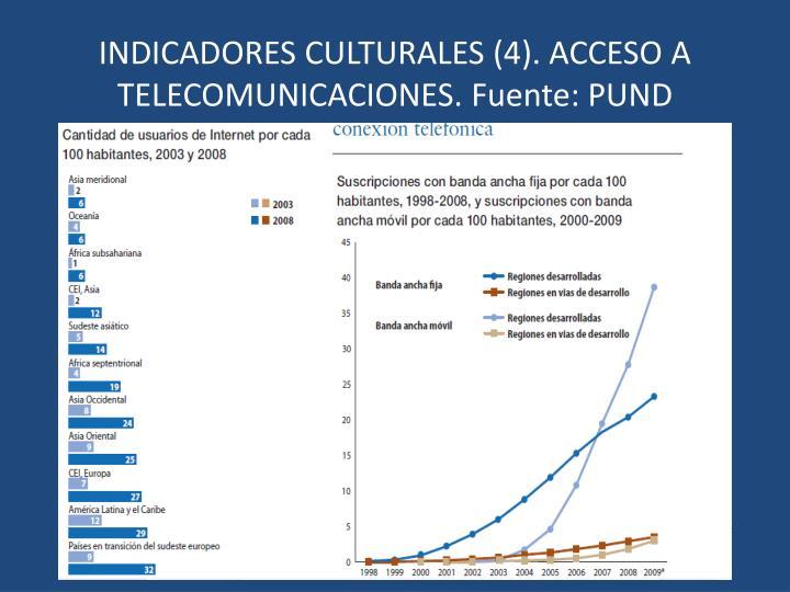 INDICADORES CULTURALES (4). ACCESO A TELECOMUNICACIONES. Fuente: PUND
